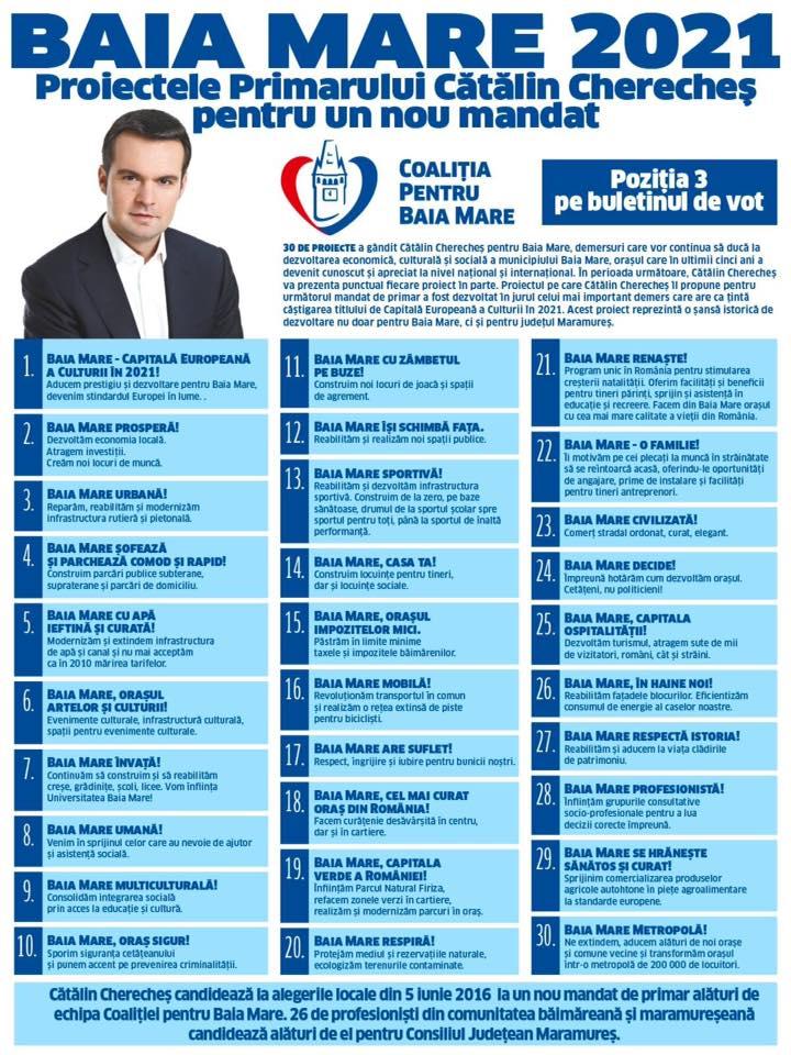 Proiectele Coaliției