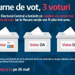 campanie electorală