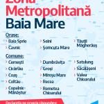 Zona metropolitană Baia Mare